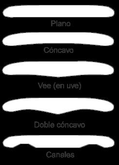 contorno