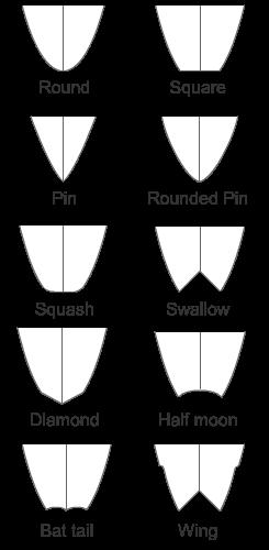 formas de cola (tail)